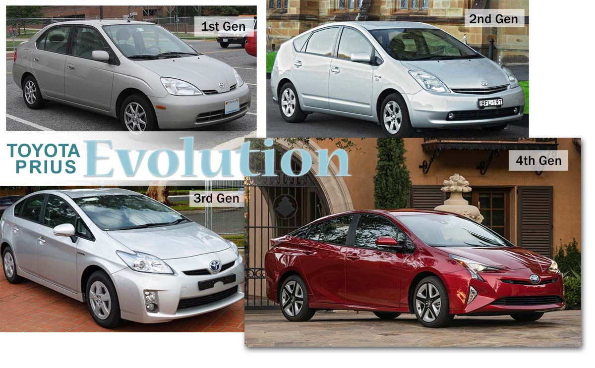 Toyota Prius hybrid EV changing shape over four generations.